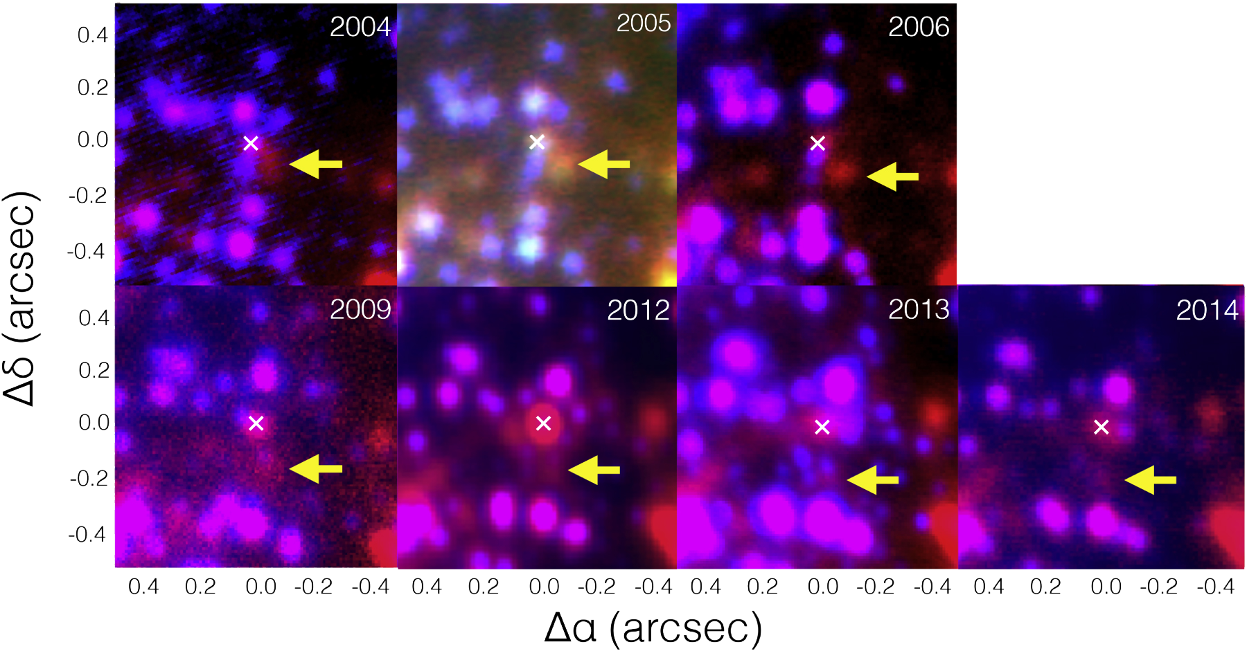 Images of the G1 object (indicated by the yellow arrow), showing its movement around the supermassive black hole (marked with an x).