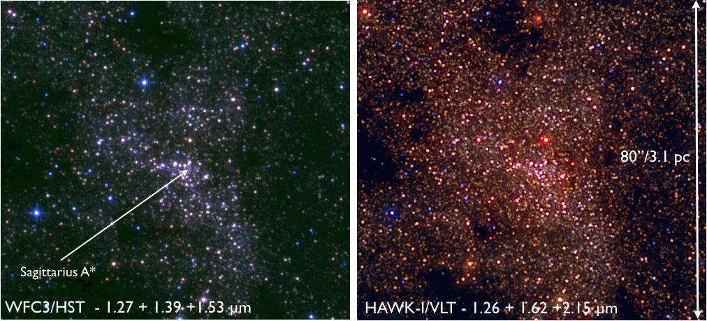 Comparison between images of the same GC region from WFC3/HST and HAWK-I/VLT speckle holography.